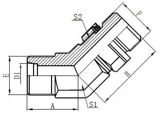Ρυθμιζόμενη σχεδίαση εξαρτημάτων με ράβδους