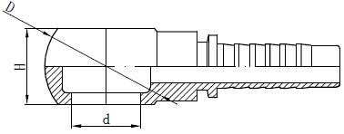 Σχήμα σχεδίασης BSP Μπάνιου