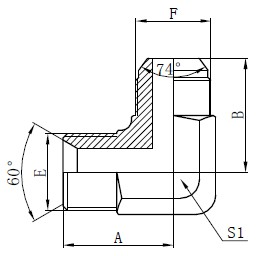 Προσαρμογές υδραυλικών προσαρμογέων BSP