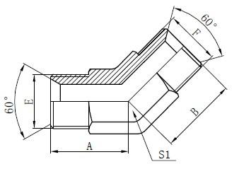 Σχέδια βιομηχανικών σωληνώσεων