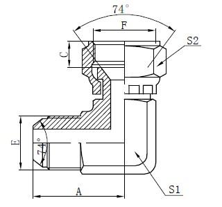 Σχέδια JIC Flat Face Connectors